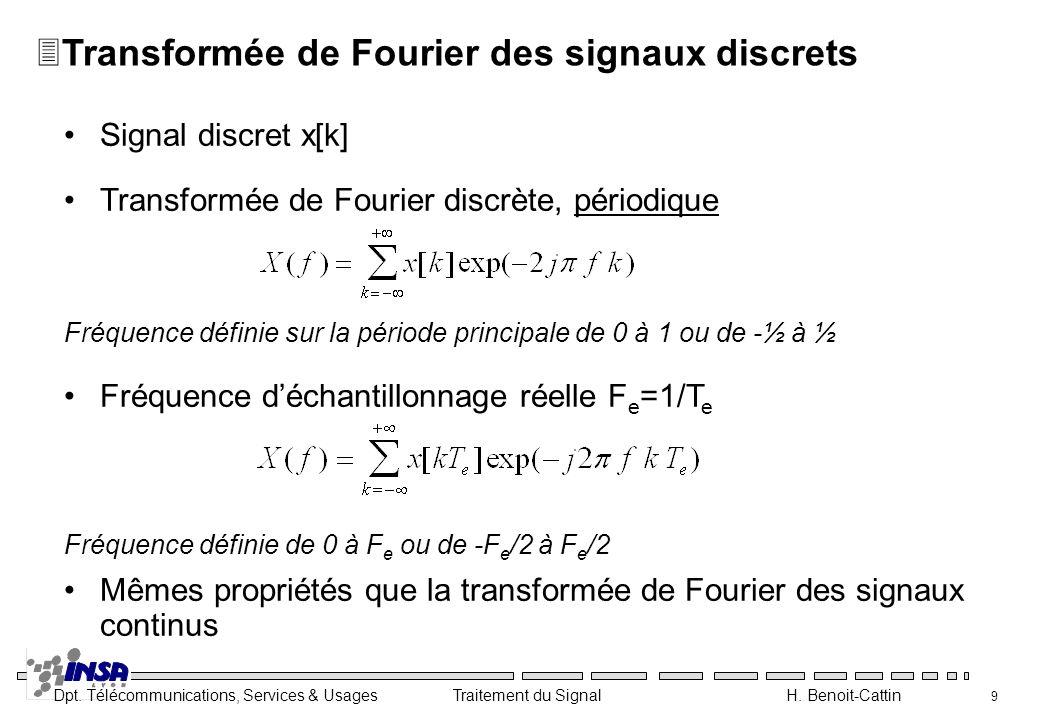 Transformée de Fourier des signaux discrets
