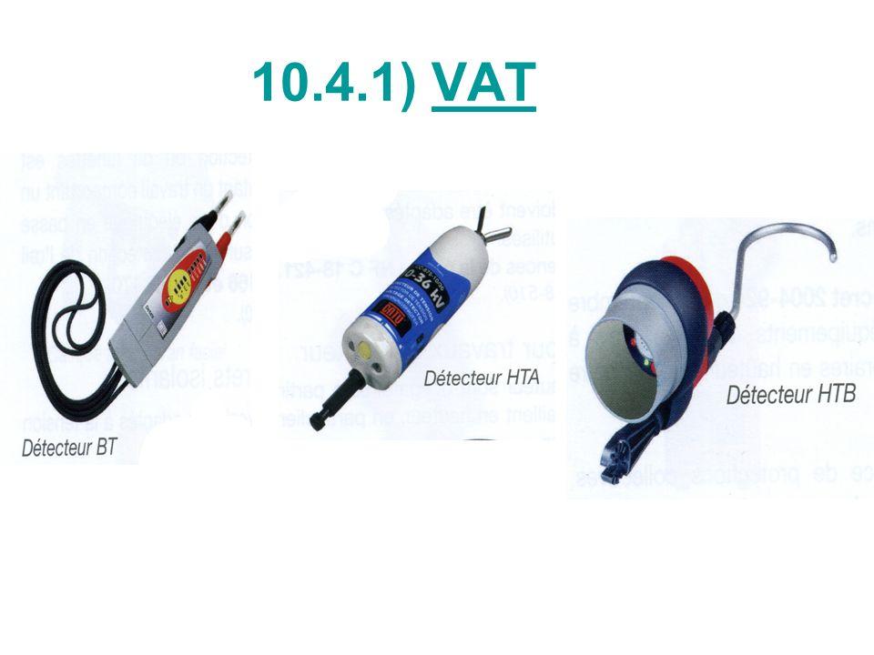 10.4.1) VAT