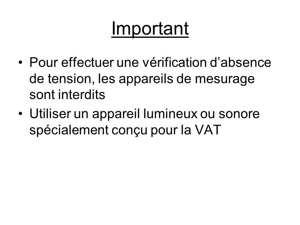 Important Pour effectuer une vérification d'absence de tension, les appareils de mesurage sont interdits.