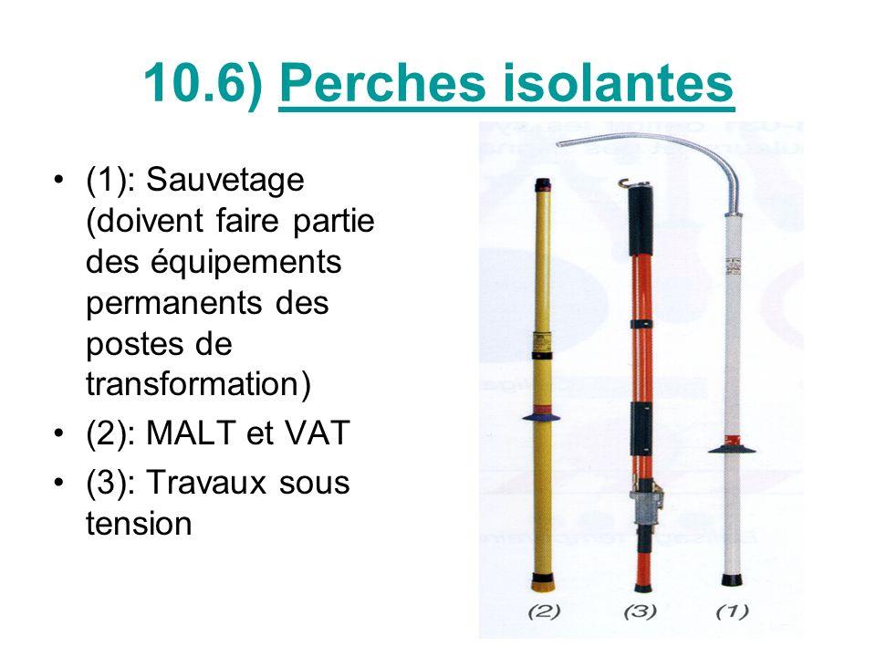 10.6) Perches isolantes (1): Sauvetage (doivent faire partie des équipements permanents des postes de transformation)