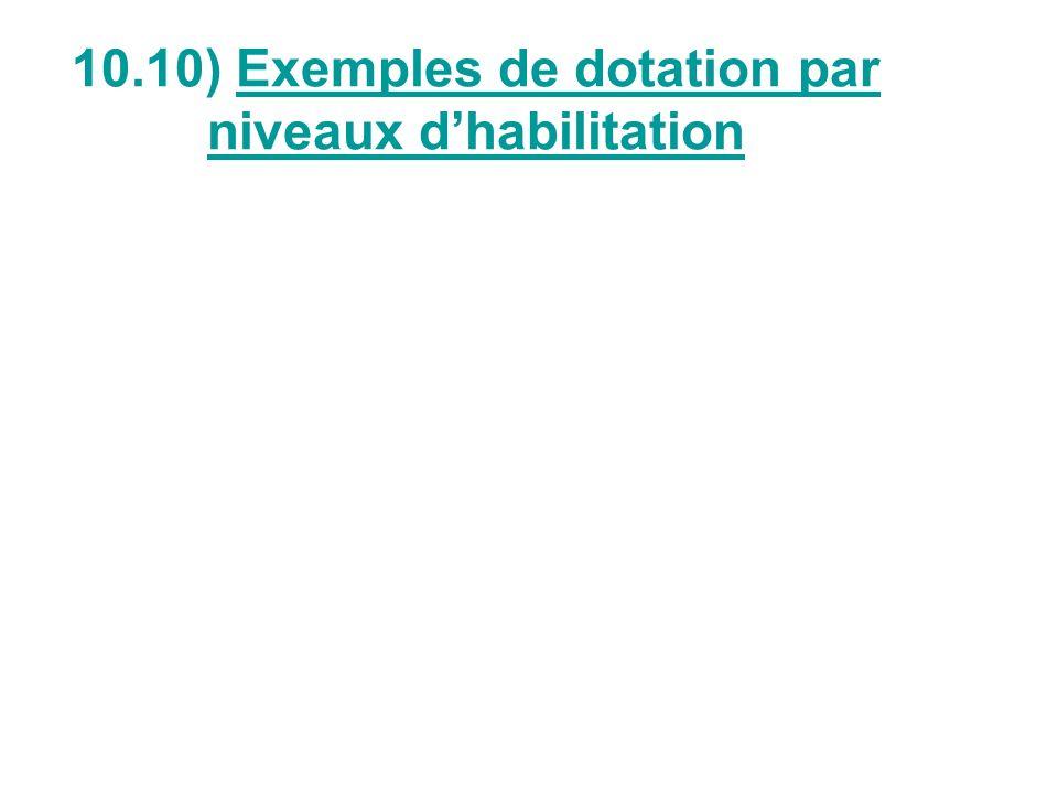 10.10) Exemples de dotation par niveaux d'habilitation
