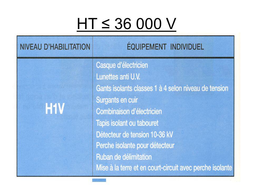 HT ≤ 36 000 V
