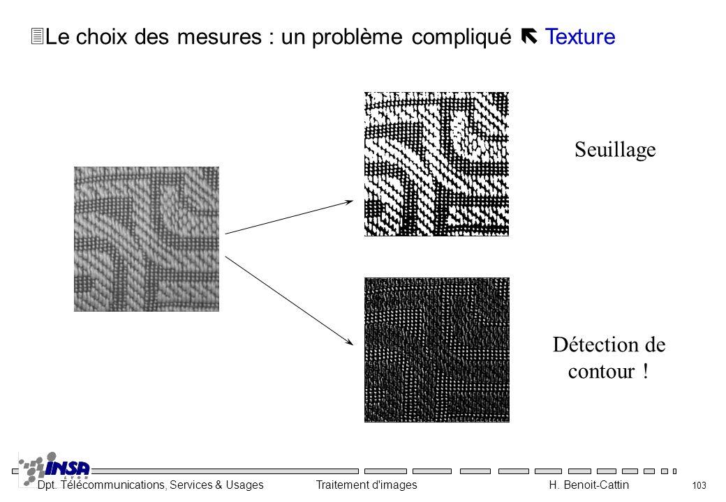 Le choix des mesures : un problème compliqué  Texture
