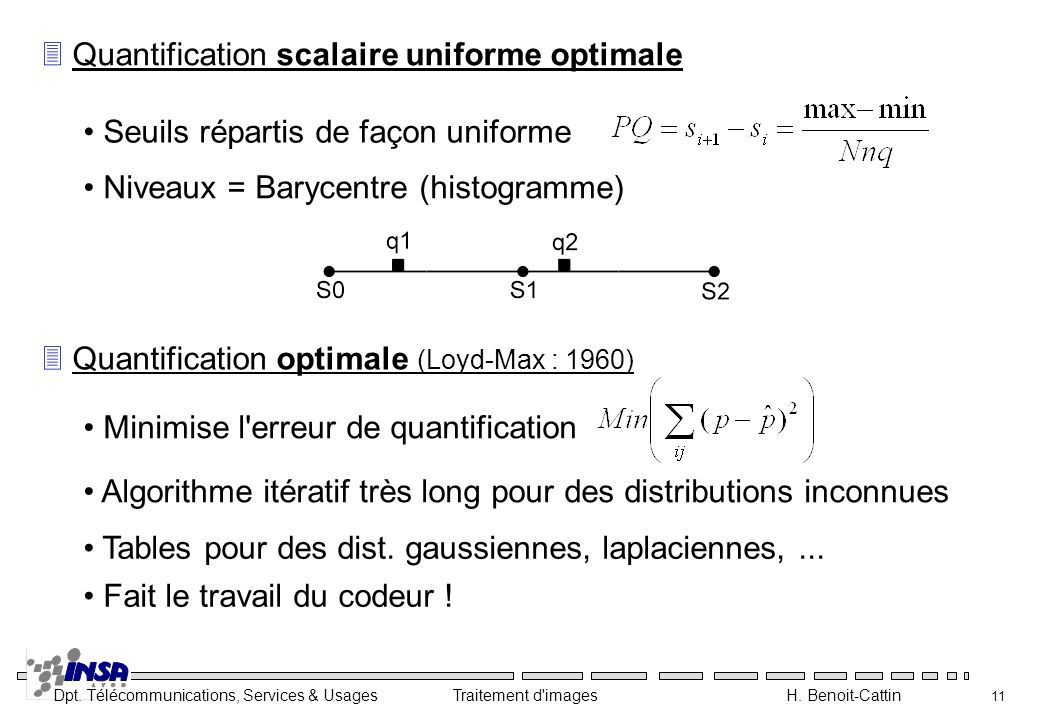 Quantification scalaire uniforme optimale