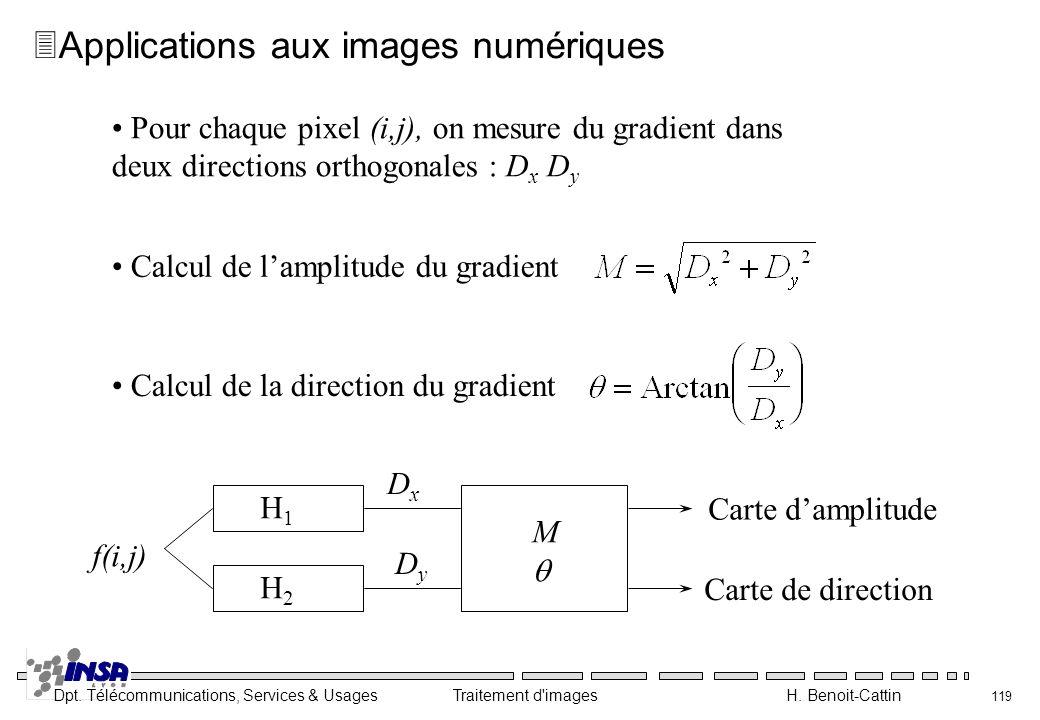 Applications aux images numériques