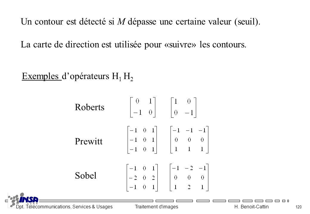 Un contour est détecté si M dépasse une certaine valeur (seuil).