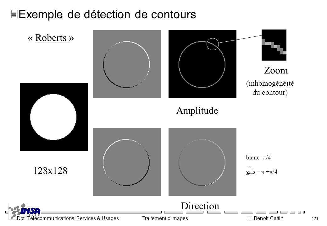 Exemple de détection de contours