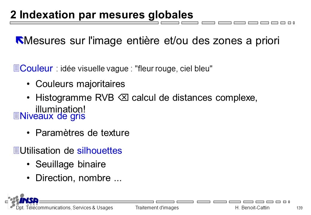 2 Indexation par mesures globales