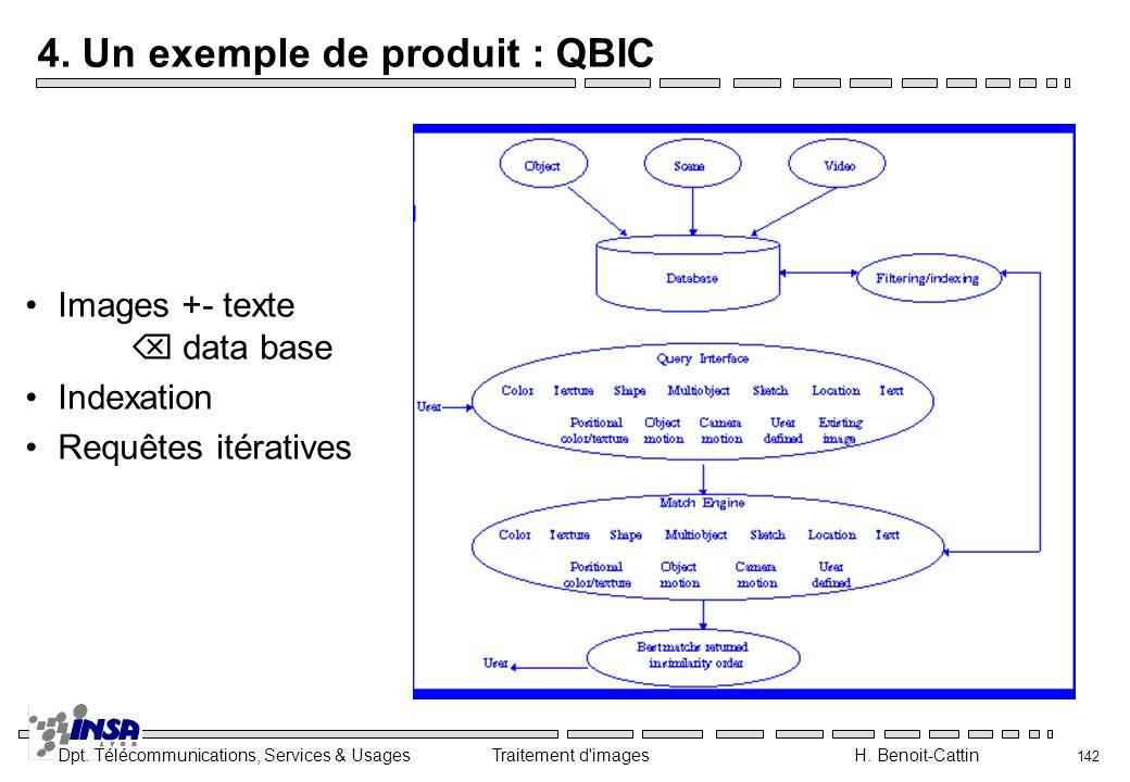 4. Un exemple de produit : QBIC
