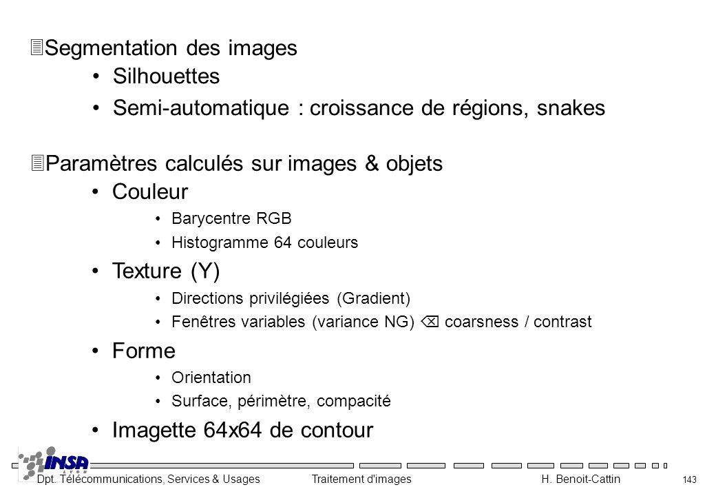Segmentation des images Silhouettes