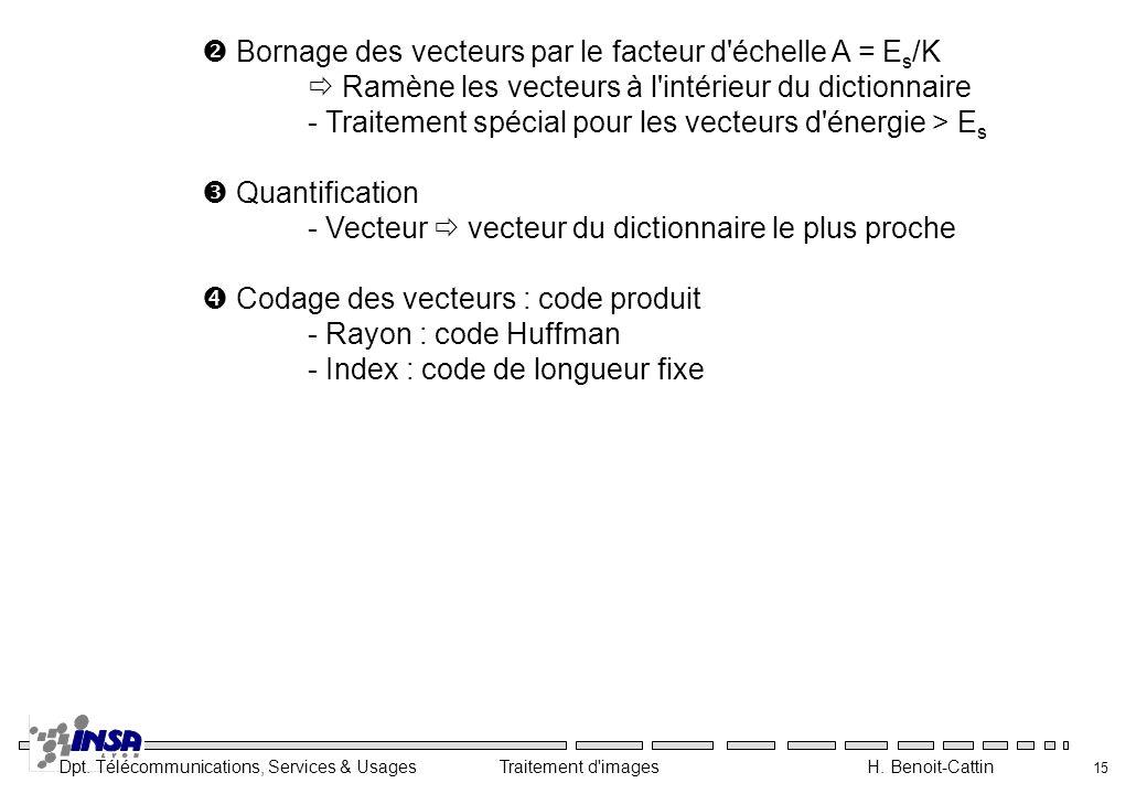  Bornage des vecteurs par le facteur d échelle A = Es/K