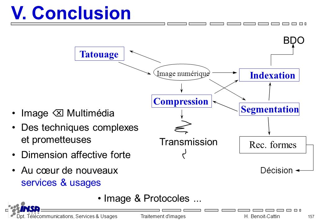 V. Conclusion BDO Tatouage Indexation Compression Segmentation