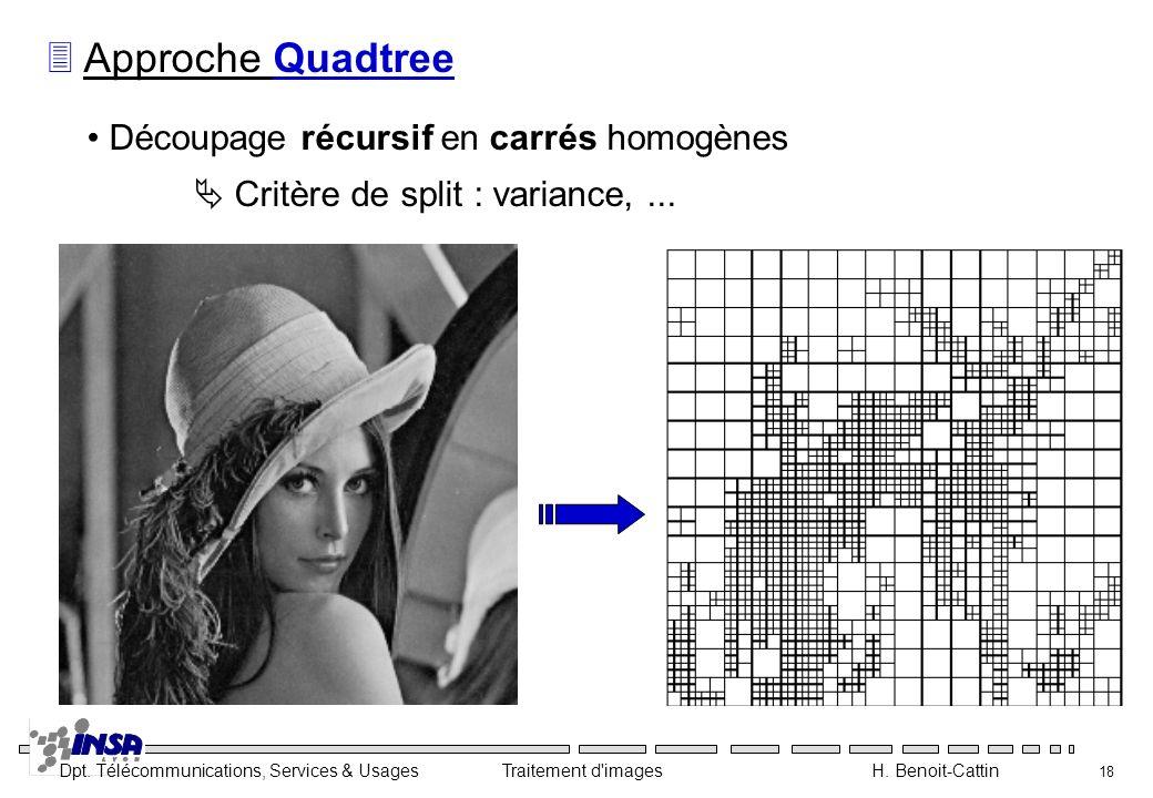 Approche Quadtree Découpage récursif en carrés homogènes