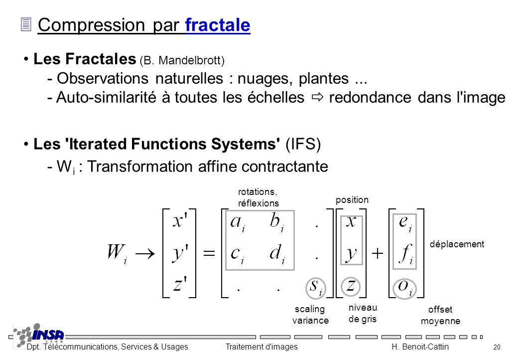 Compression par fractale