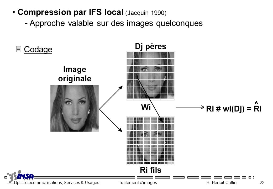 Compression par IFS local (Jacquin 1990)