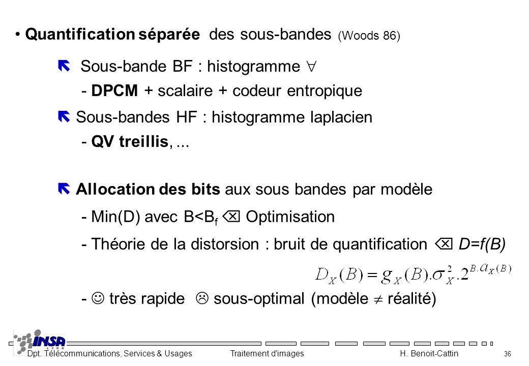 Quantification séparée des sous-bandes (Woods 86)