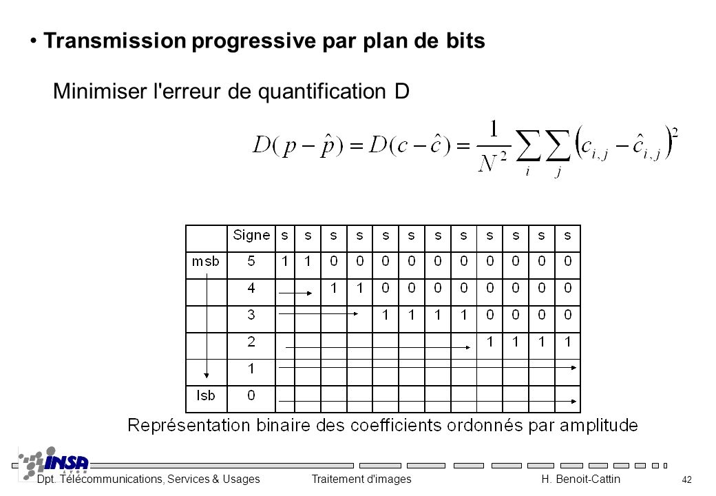 Transmission progressive par plan de bits