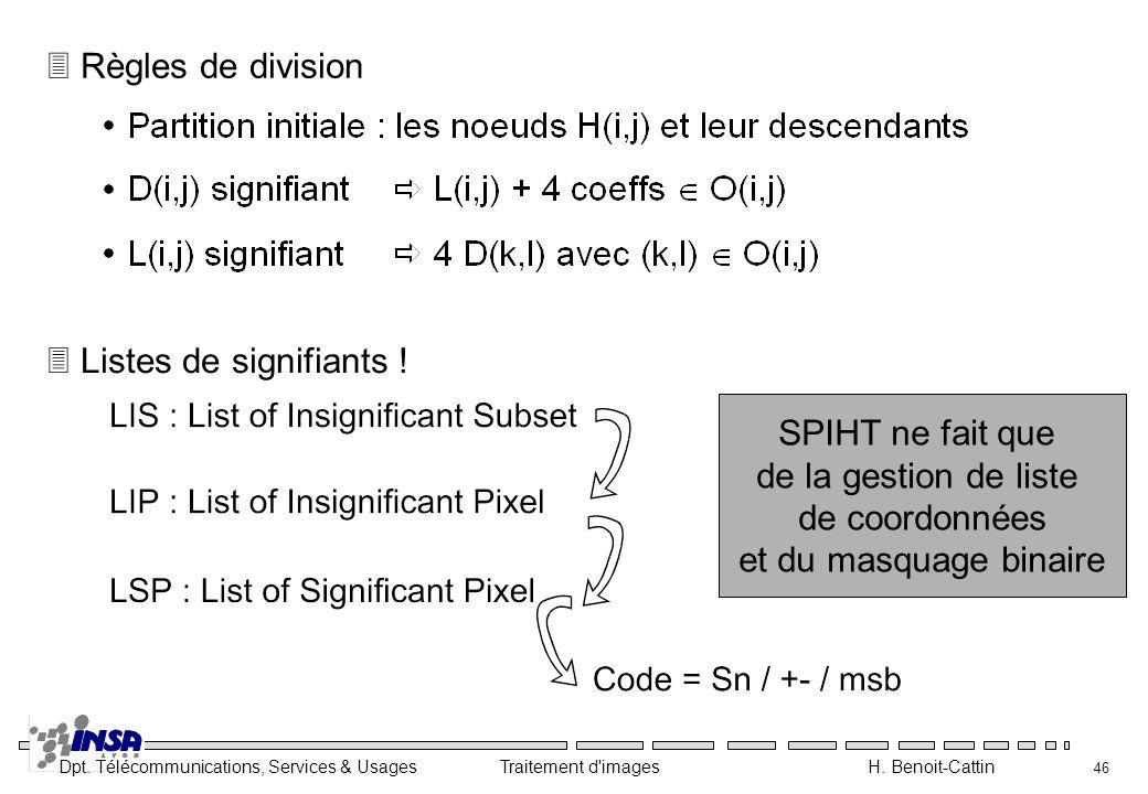 Règles de division Listes de signifiants ! SPIHT ne fait que. de la gestion de liste. de coordonnées.