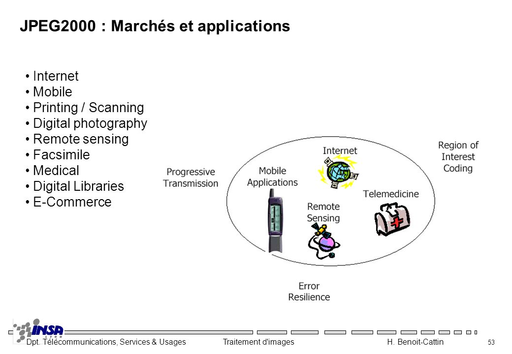 JPEG2000 : Marchés et applications