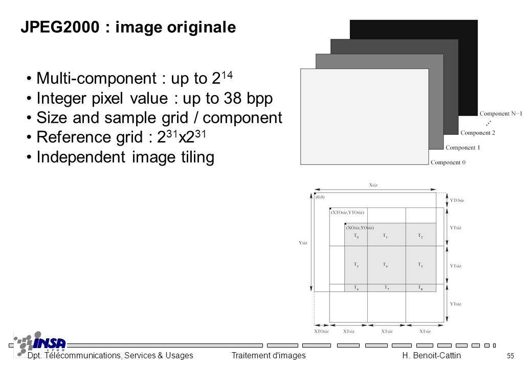 JPEG2000 : image originaleMulti-component : up to 214. Integer pixel value : up to 38 bpp. Size and sample grid / component.