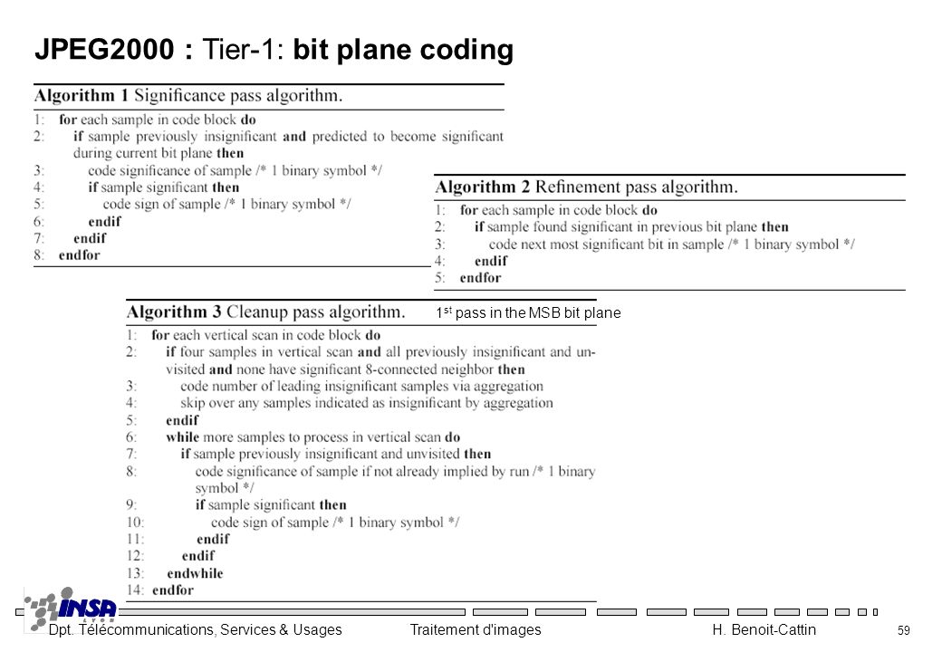JPEG2000 : Tier-1: bit plane coding