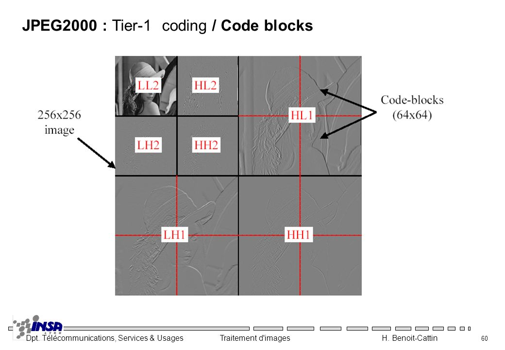 JPEG2000 : Tier-1 coding / Code blocks