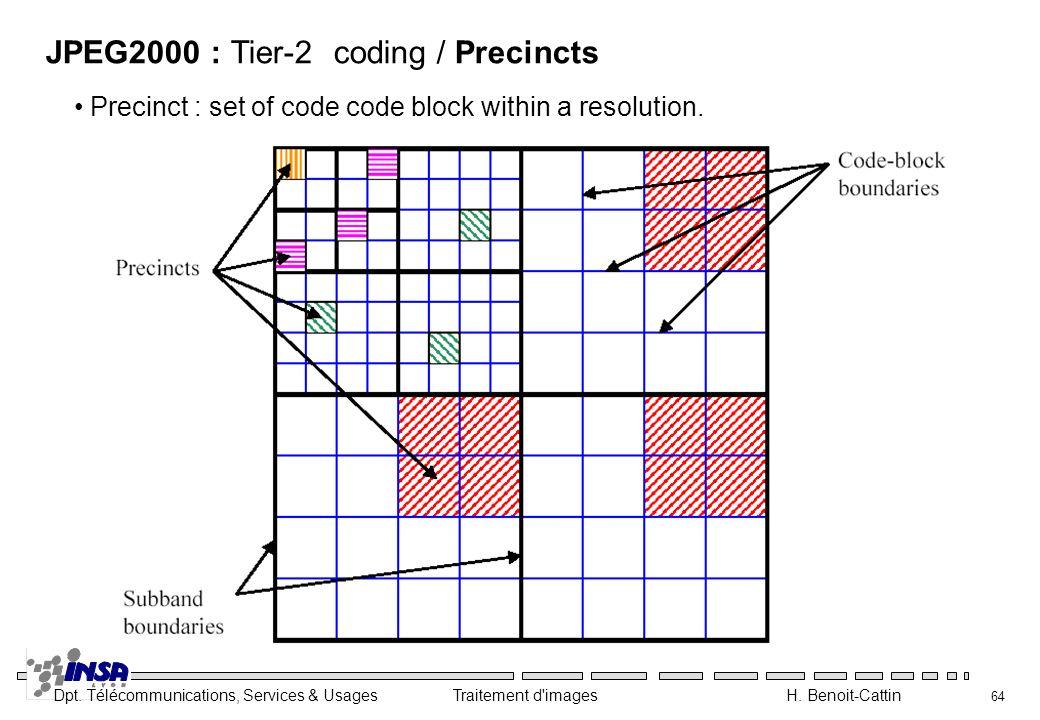 JPEG2000 : Tier-2 coding / Precincts
