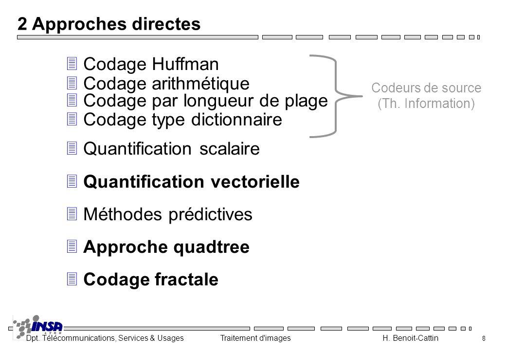Codage par longueur de plage Codage type dictionnaire