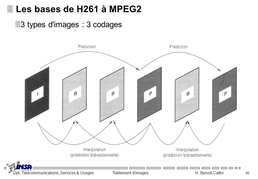 Les bases de H261 à MPEG2 3 types d images : 3 codages