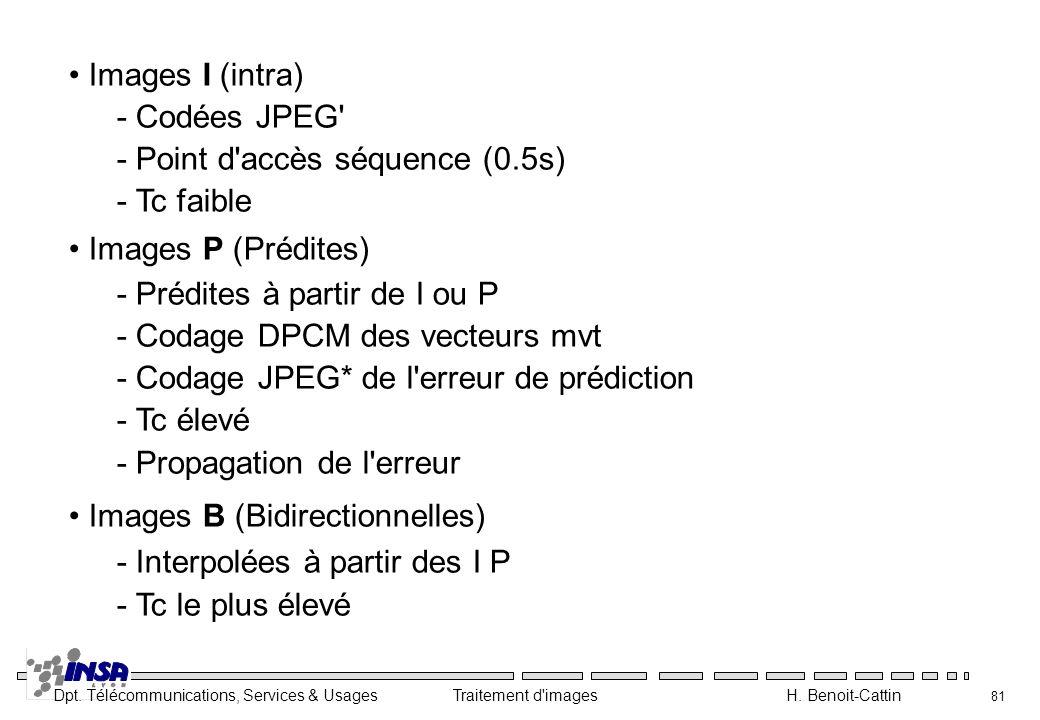 Images I (intra) - Codées JPEG - Point d accès séquence (0.5s) - Tc faible. Images P (Prédites)