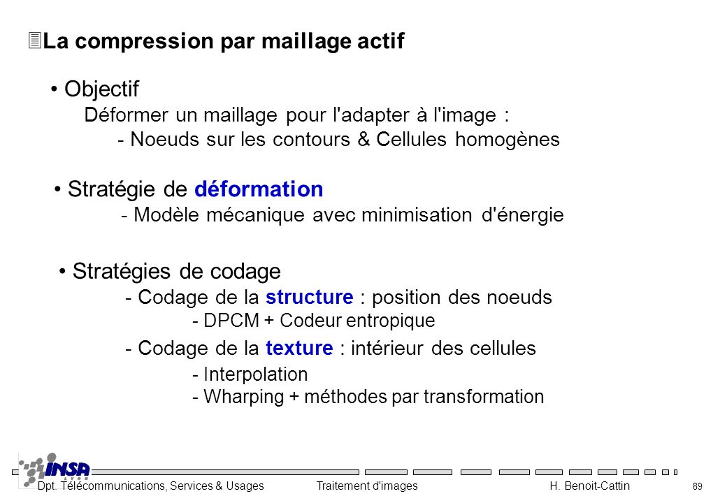La compression par maillage actif