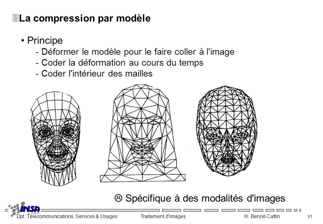 La compression par modèle