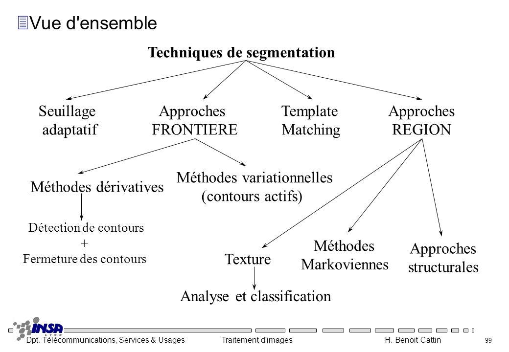 Vue d ensemble Techniques de segmentation Seuillage adaptatif