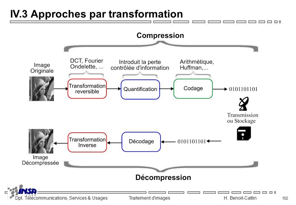 IV.3 Approches par transformation