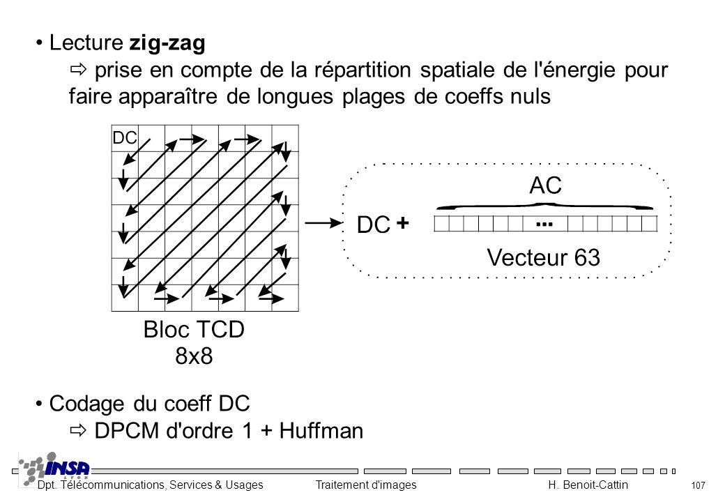 Lecture zig-zag  prise en compte de la répartition spatiale de l énergie pour faire apparaître de longues plages de coeffs nuls.