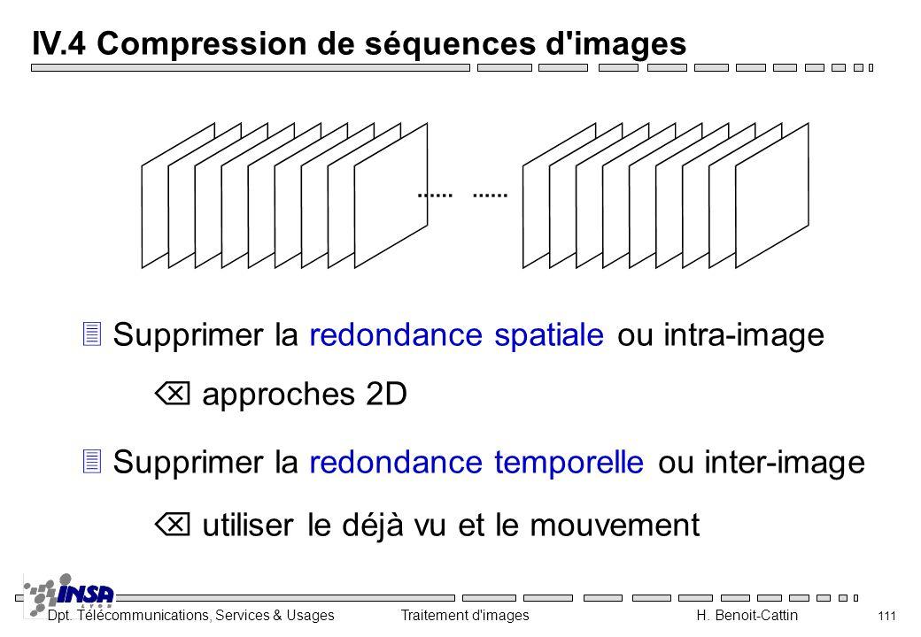 IV.4 Compression de séquences d images