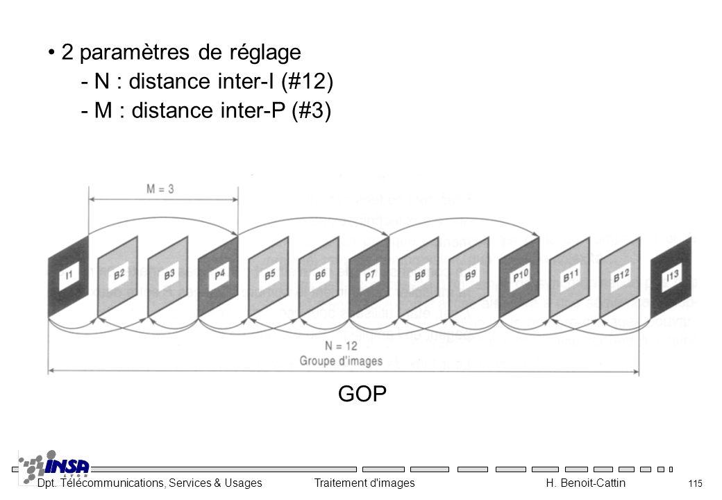 2 paramètres de réglage - N : distance inter-I (#12) - M : distance inter-P (#3) GOP