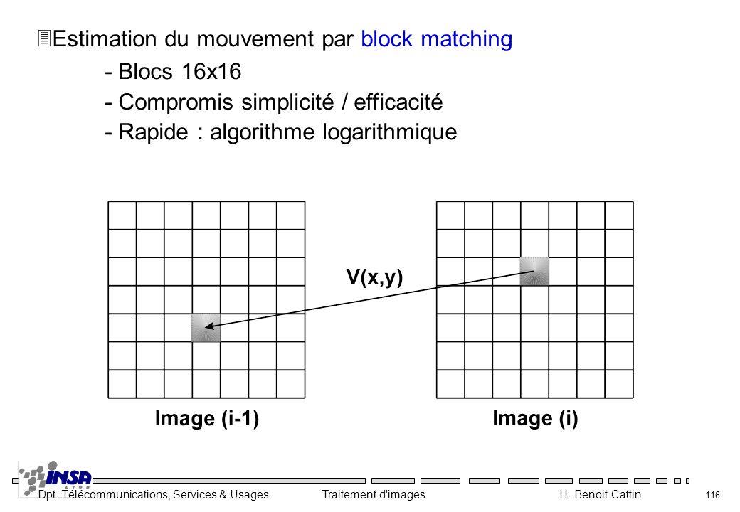 Estimation du mouvement par block matching