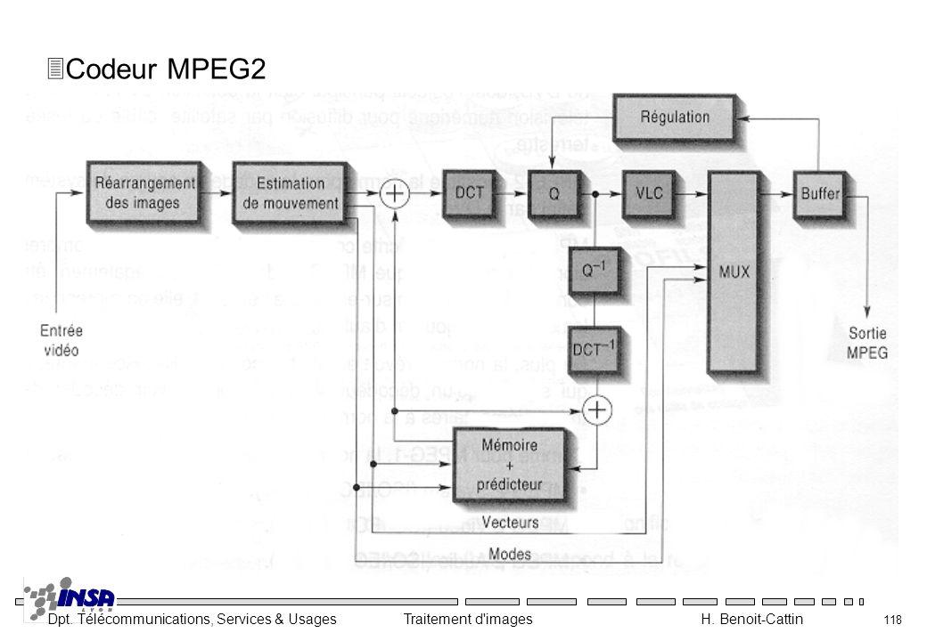 Codeur MPEG2