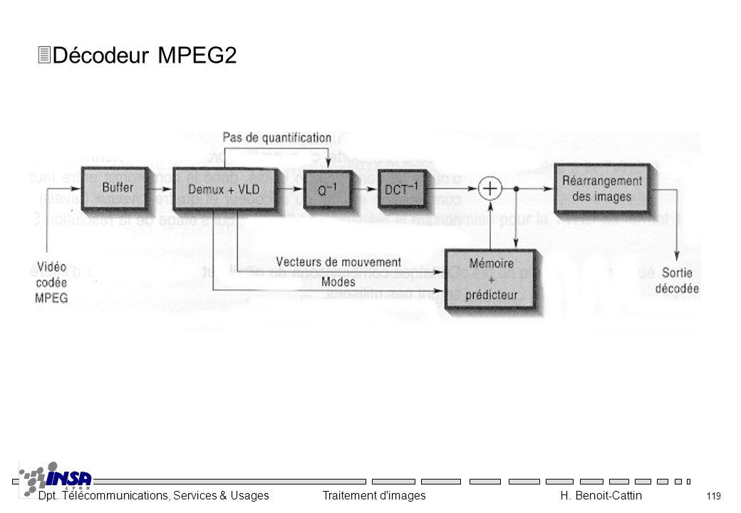 Décodeur MPEG2