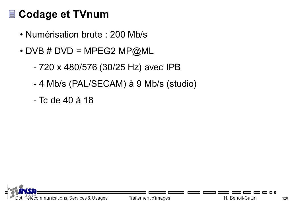Codage et TVnum Numérisation brute : 200 Mb/s DVB # DVD = MPEG2 MP@ML