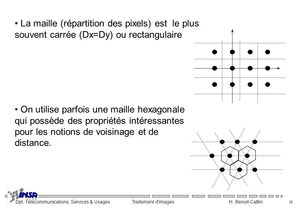 La maille (répartition des pixels) est le plus souvent carrée (Dx=Dy) ou rectangulaire