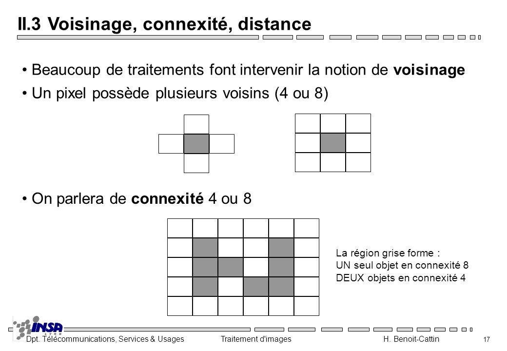 II.3 Voisinage, connexité, distance