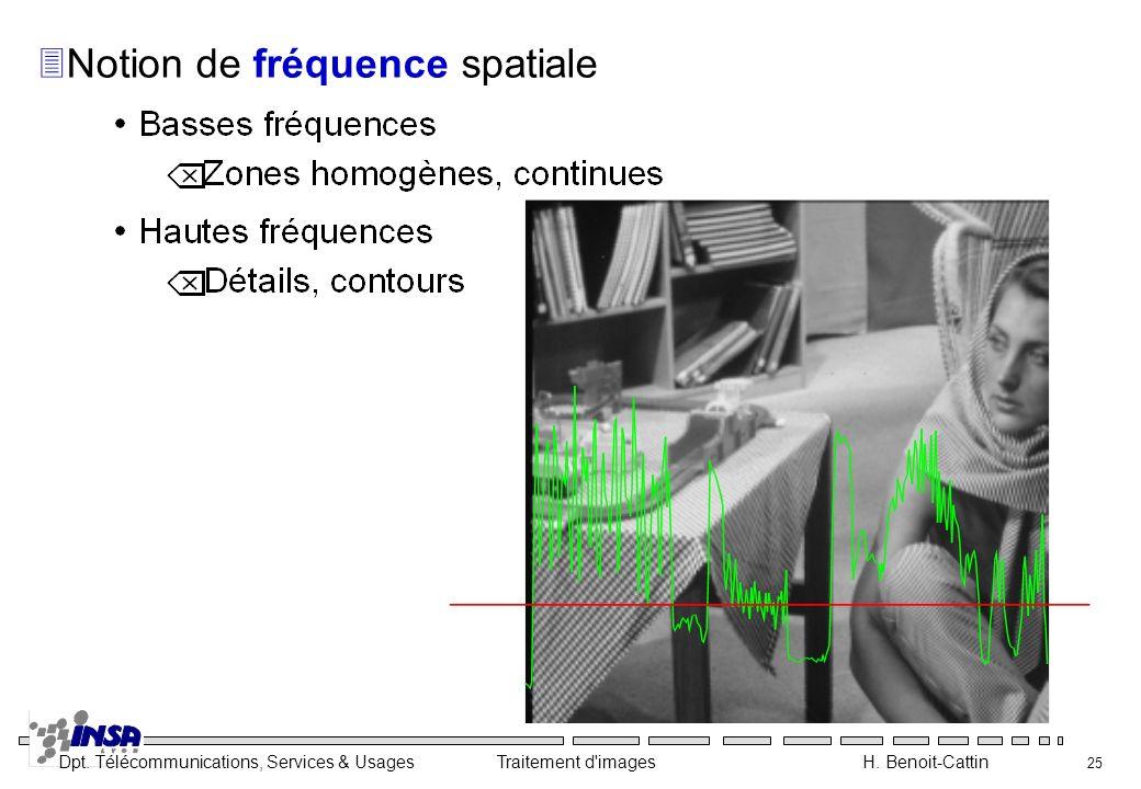 Notion de fréquence spatiale