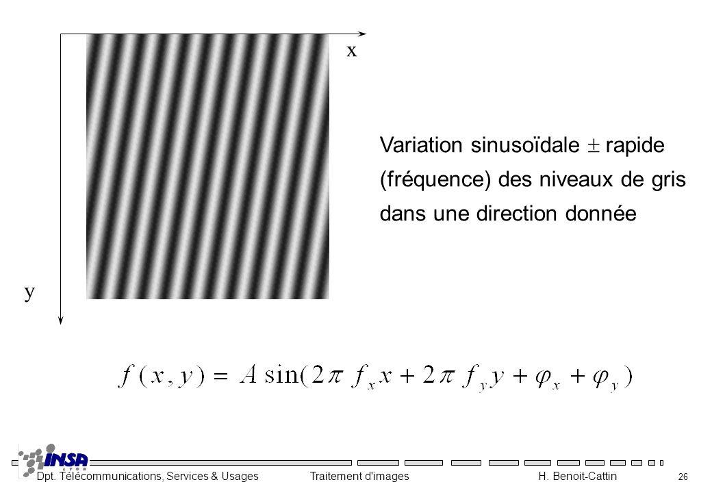 x y Variation sinusoïdale  rapide (fréquence) des niveaux de gris dans une direction donnée