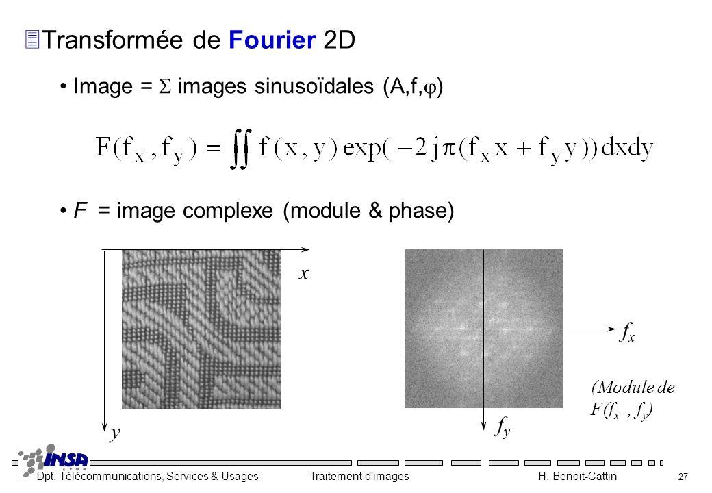 Transformée de Fourier 2D