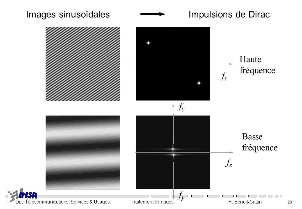 Images sinusoïdales Impulsions de Dirac