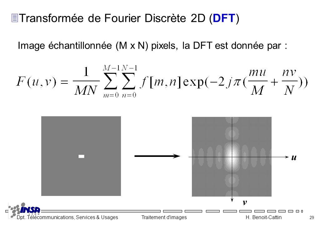 Transformée de Fourier Discrète 2D (DFT)