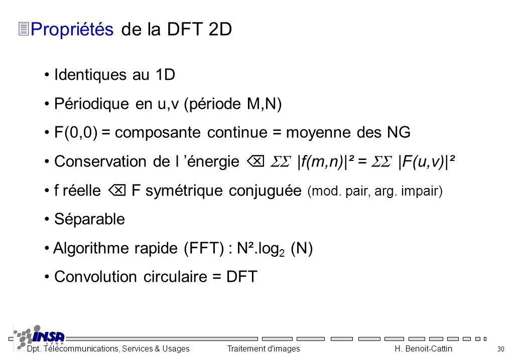 Propriétés de la DFT 2D Identiques au 1D