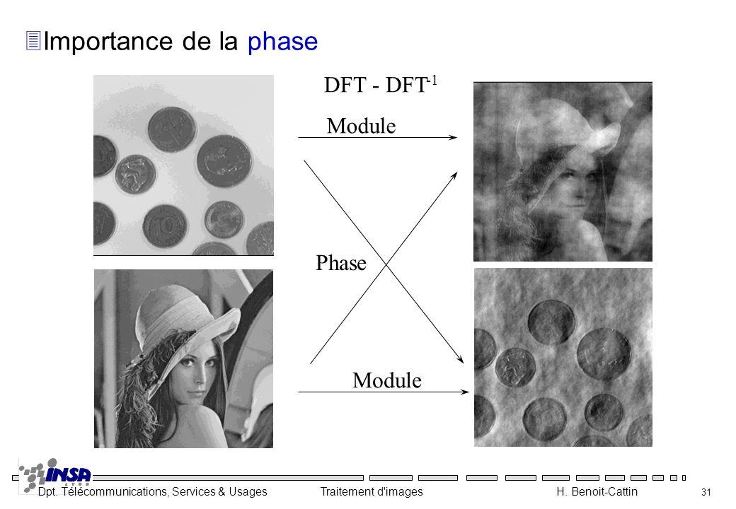 Importance de la phase DFT - DFT-1 Module Phase Module
